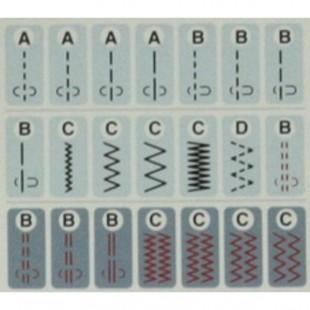Швейна машина Janome 2004